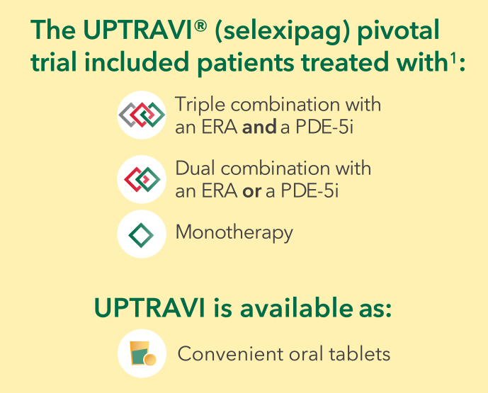 UPTRAVI Study Patient Treatment Information